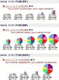 NOVA(4655)