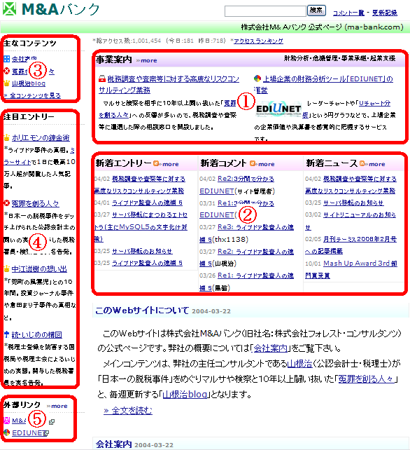 M&Aバンク・トップページ