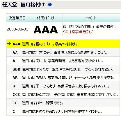決算リスク分析の追加 (EDIUNET)-(旧)開発者blog:知足 (tisoku.net)