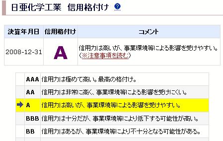 日亜化学工業:決算リスク分析