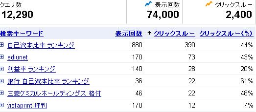 検索クエリ(ediunet.jp)