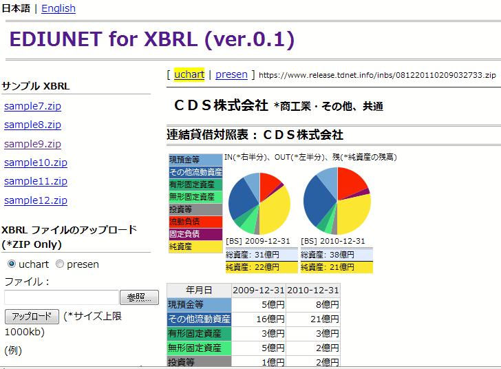 EDIUNET for XBRL