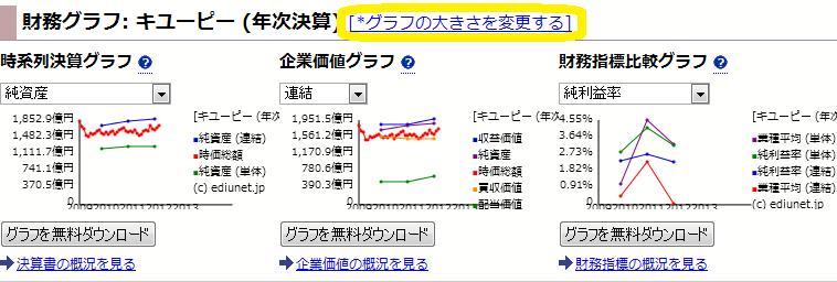 財務グラフ