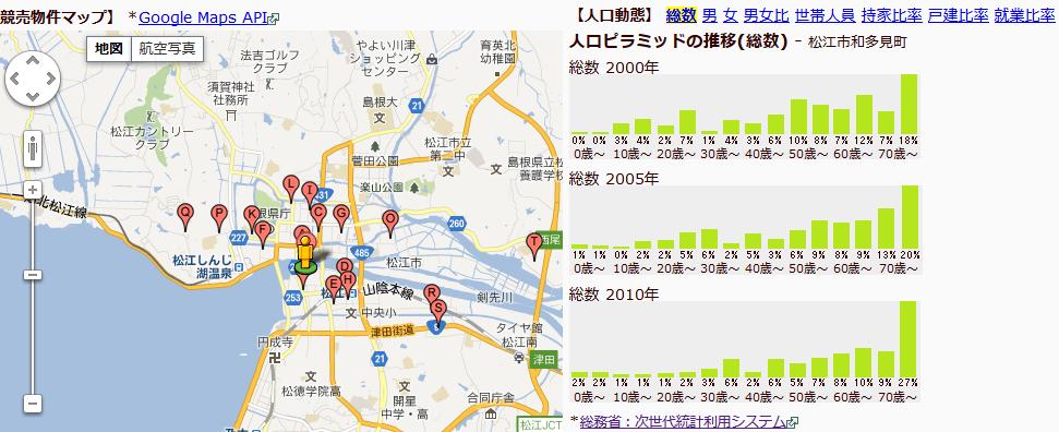 松江市和多見町